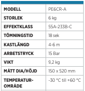 CGS brandsläckare 6kg egenskaper